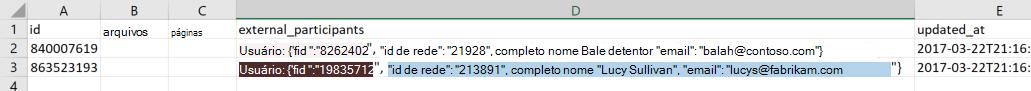 Captura de tela de um arquivo de exportação de dados de exemplo