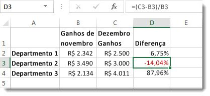 Dados do Excel com uma porcentagem negativa formatada em vermelho na célula D3