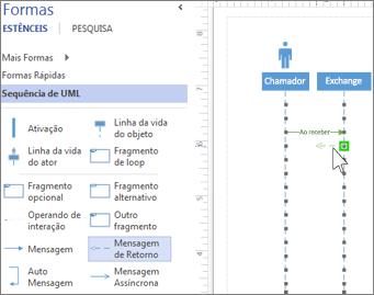 Mensagens de Sequência de UML