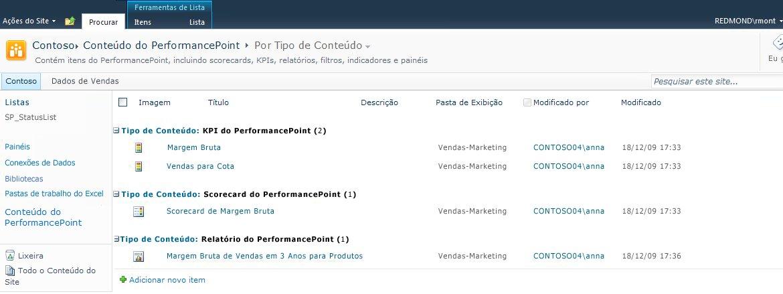 A biblioteca de conteúdo do PerformancePoint é otimizada para scorecards, KPIs e relatórios.