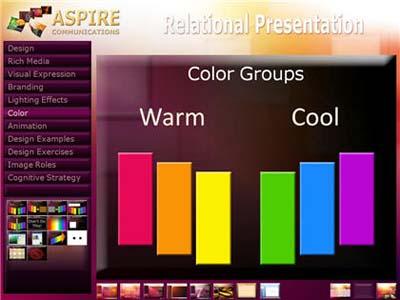 Grupos de cores