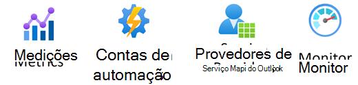 Estêncil de governança do Azure Management &.