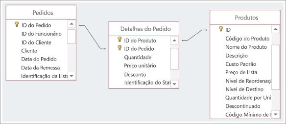 Captura de tela de conexões entre três tabelas de banco de dados