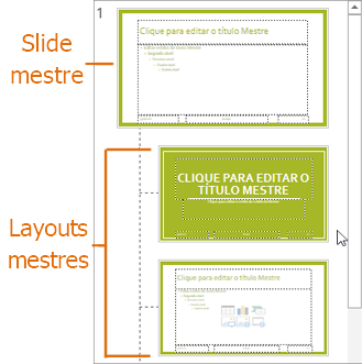 Slide mestre com layouts no modo de exibição de Slide mestre do PowerPoint