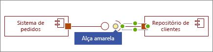Alça amarela na forma de Interface obrigatório