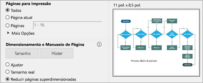 A caixa de diálogo de Impressão de PDF