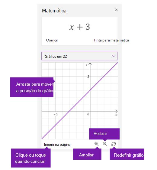 Opções de gráfico no painel de matemática