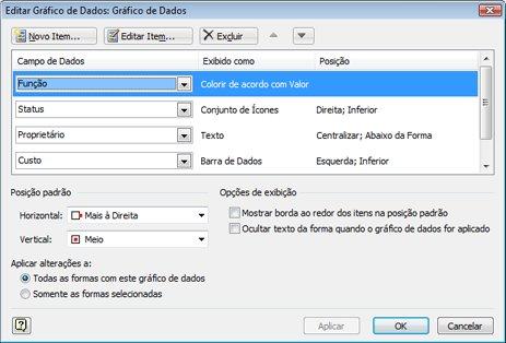 A caixa de diálogo Editar Gráfico de Dados.