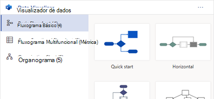 Faça o diagrama do visio no Excel