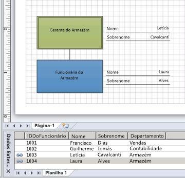 Formas com dados vinculados