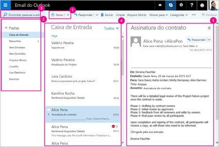 Componentes principais do Email