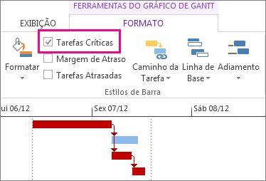 Caixa de seleção Tarefas Críticas na faixa de opções e barras de Gantt realçadas no Project 2013