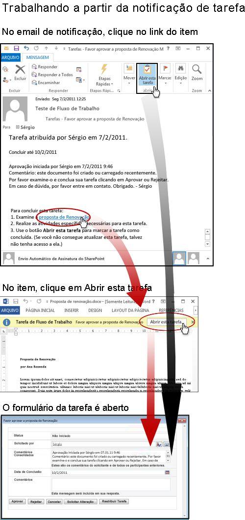 Acessando o item e o formulário da tarefa pela mensagem de notificação da tarefa