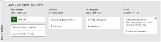 Modo de exibição de quadro de Sprint para um Sprint específico