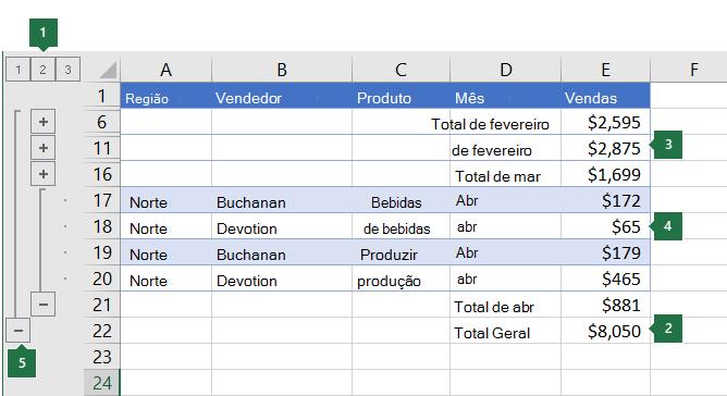 Dados com uma estrutura de tópicos de três níveis
