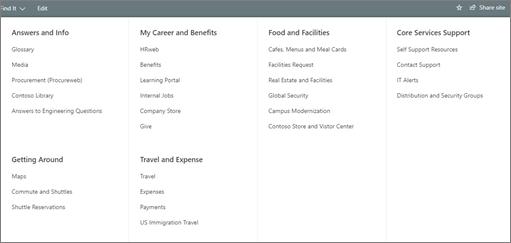 Exemplo de um menu de mega