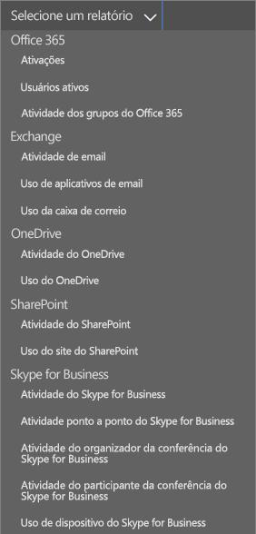 Relatórios do Office 365 Menu suspenso dos Clientes de email usados