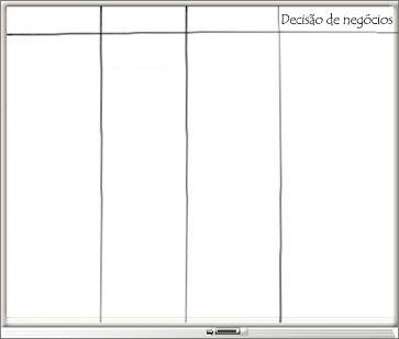 Quadro de comunicações com quatro colunas, incluindo uma coluna de decisões de negócios