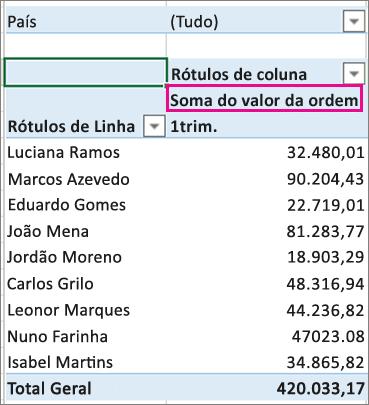 Área de valores na tabela dinâmica