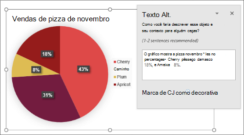 Exemplo de texto ALT para um gráfico de pizza no Word para Windows.