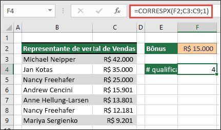Exemplo de como usar o CORRESPX para localizar o número de valores acima de um determinado limite procurando uma correspondência exata ou o próximo maior item