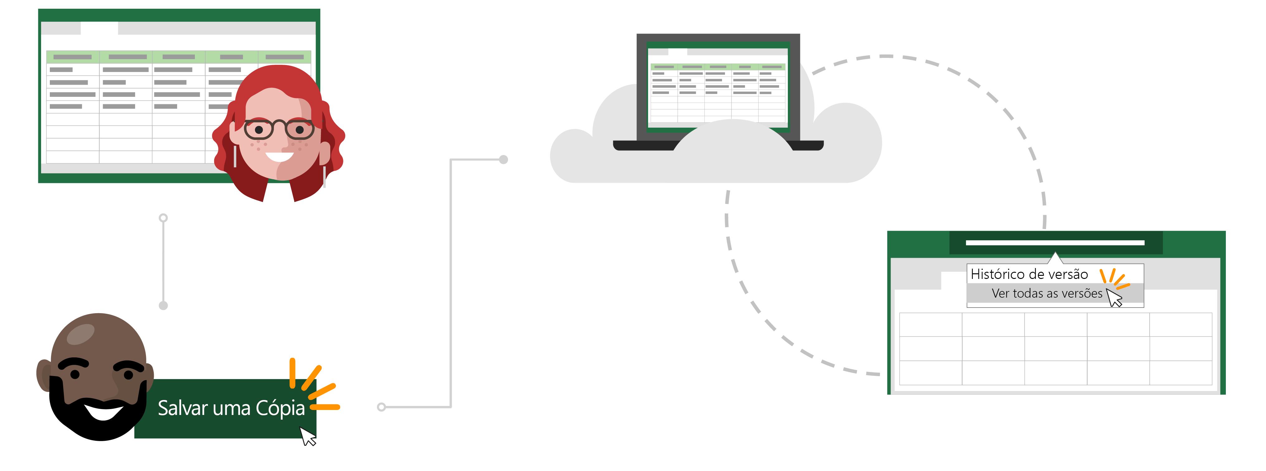 Use um arquivo existente na nuvem como um modelo para um novo arquivo usando salvar uma cópia.