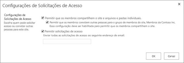 Painel de solicitações de acesso