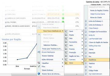 Menu Fazer Drill Down em no gráfico de linhas do PerformancePoint
