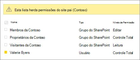 Permissões de pesquisa para usuários e grupos