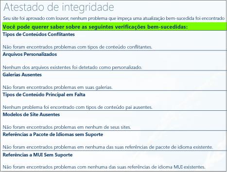 Resultados da Verificação de Integridade do Conjunto de Sites