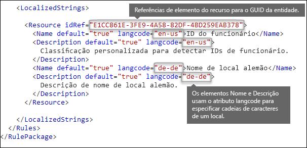Marcação XML mostrando o conteúdo do elemento LocalizedStrings
