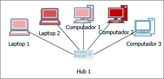 Computadores com cores diferentes