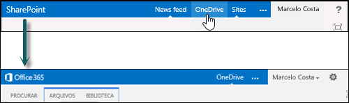 Selecione OneDrive no SharePoint para ir para o OneDrive for Business no Office 365
