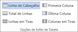 Captura de tela do grupo Opções de Estilo de Tabela na guia Design de Ferramentas de Tabela com a opção Linha de Cabeçalho selecionada.