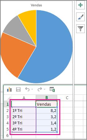 Gráfico de pizza com dados de exemplo em planilha