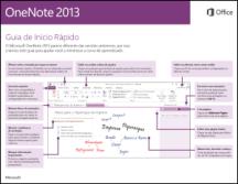 Guia de Início Rápido do OneNote 2013
