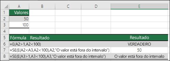Exemplos do uso das funções SE com E