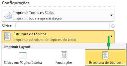 O layout de impressão de uma estrutura de tópicos