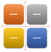 O elemento gráfico SmartArt de matriz de grade
