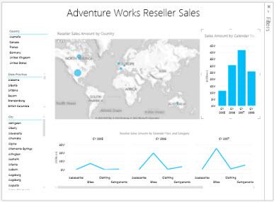 Relatório de vendas de revendedor