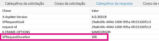 Captura de tela mostrando a duração de uma solicitação de 106 ms