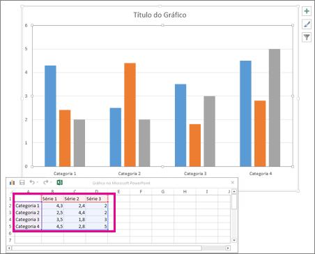 Planilha mostrando os dados padrão de um gráfico