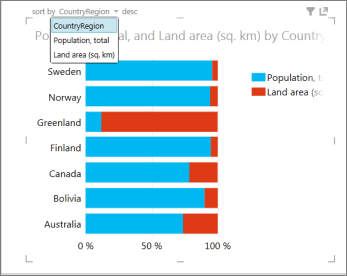Classificando um Gráfico de Barra no Power View
