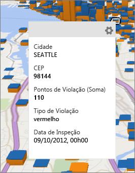 Cartão de dados mostrando os detalhes do ponto de dados