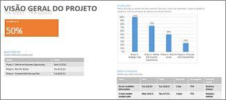 Relatório Visão Geral do Projeto