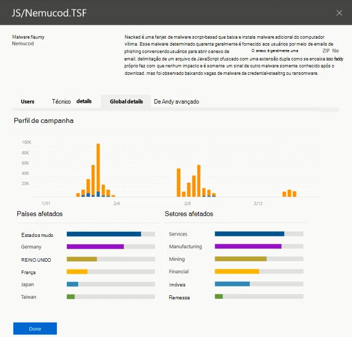 Captura de tela de detalhe Global de ameaças superiores em inteligência de ameaças
