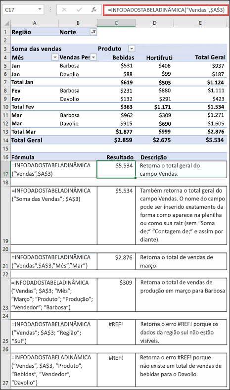 Exemplo de uma tabela dinâmica usada para recuperar dados da função INFODADOSTABELADINÂMICA.