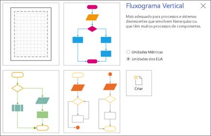 Captura de tela da página de Fluxograma Vertical mostrando opções de unidade de medida e modelo.