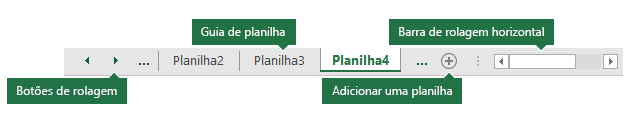 Guias de planilha do Excel, como visto na parte inferior do painel do Excel