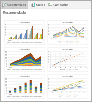 Designs de gráfico recomendado para seus dados